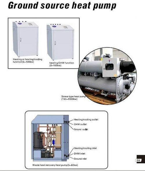 Ground source heat pump_RenoQuotes.com